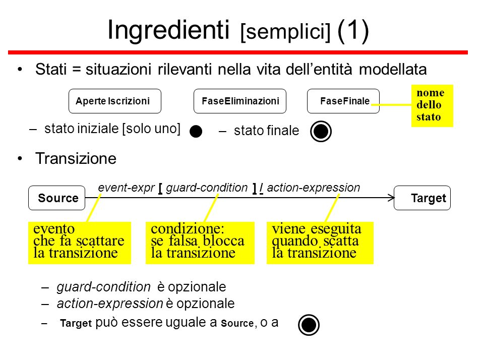 Ingredienti [semplici] (1)